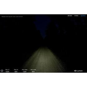 Lupine Piko X 4 SmartCore Otsalamppu
